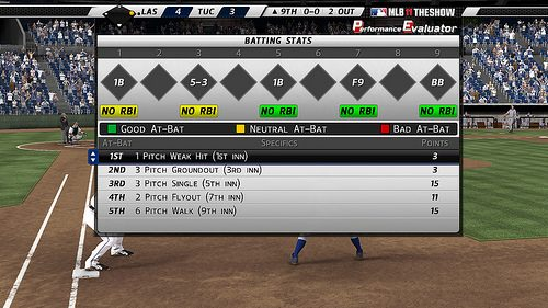 MLB 11 The Show: Road to The Show Returns With New Player Performance Evaluator