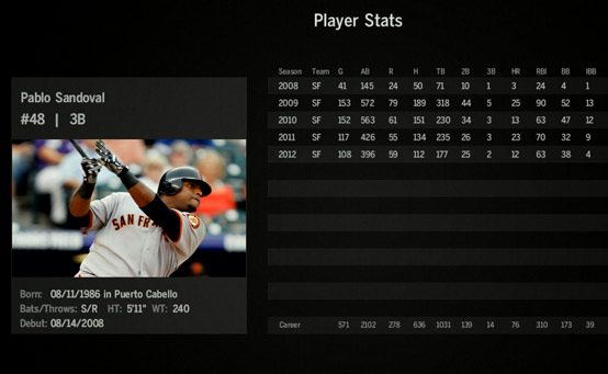 MLB.TV Returns to PS3 Today