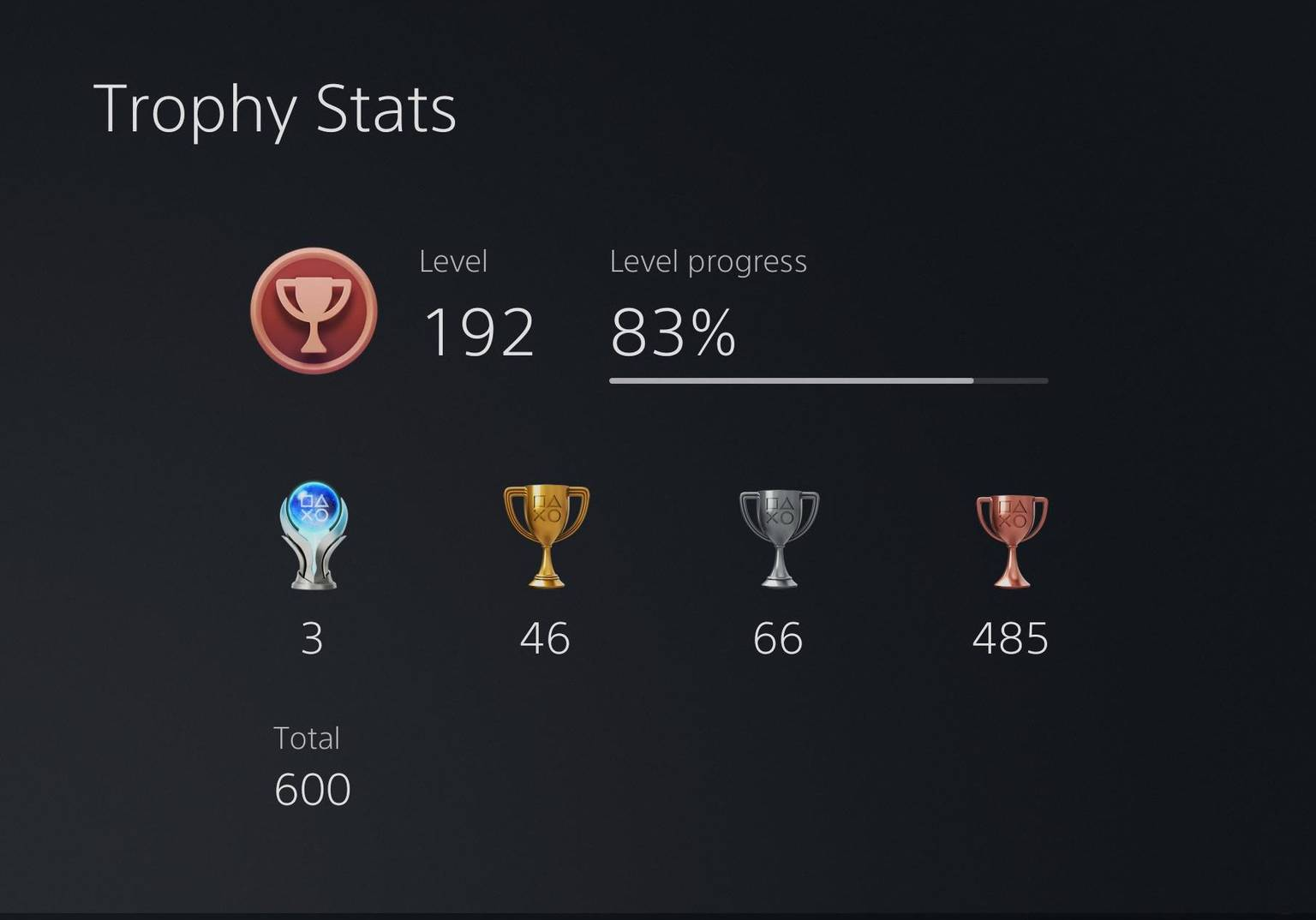 Eng Trophy Stats.jpg?fit=1024,716&zoom=1
