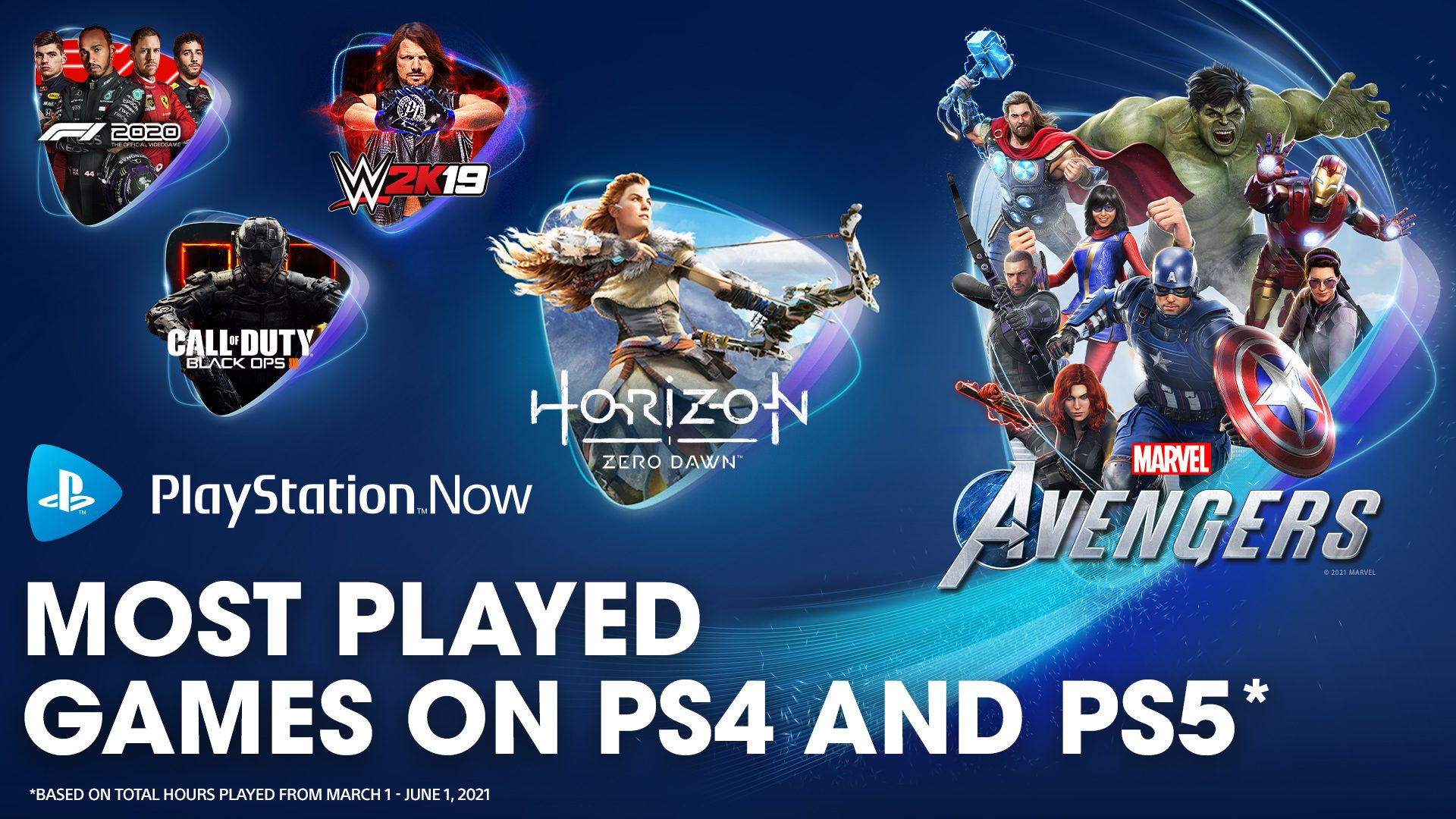 PlayStation Now: most-played games in Spring
