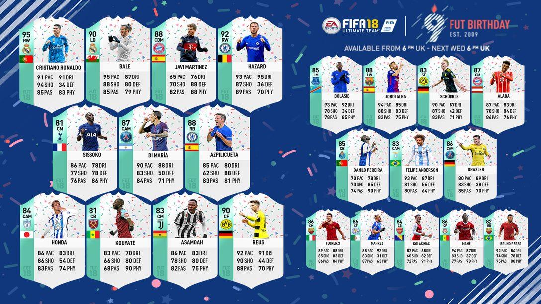 A Festa de Aniversário FIFA Começa Hoje